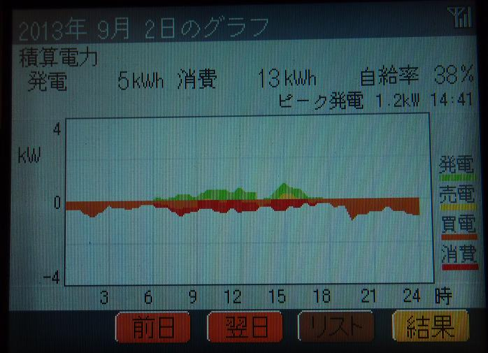 20130902_graph.jpg