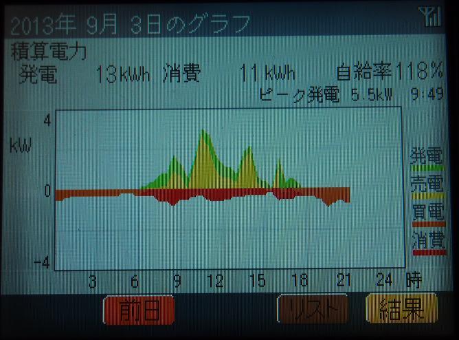 20130903_graph.jpg