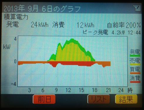 20130906_graph.jpg