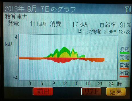 20130907_graph.jpg