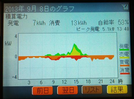 20130908_graph.jpg