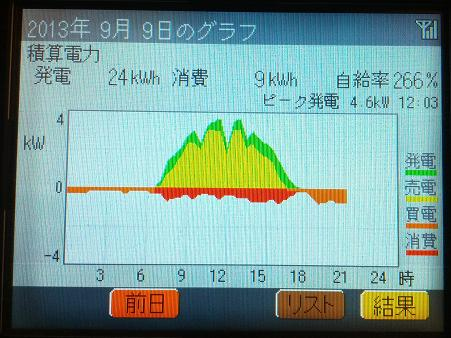 20130909_graph.jpg