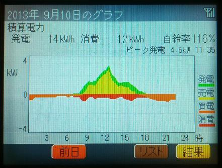 20130910_graph.jpg
