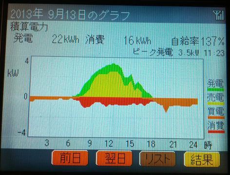 20130913_graph.jpg