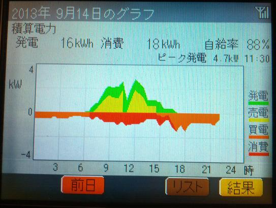 20130914_graph.jpg