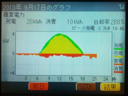 20130917_graph.jpg