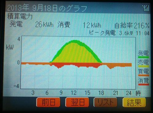 20130918_graph.jpg