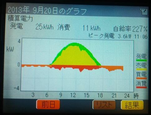 20130920_graph.jpg
