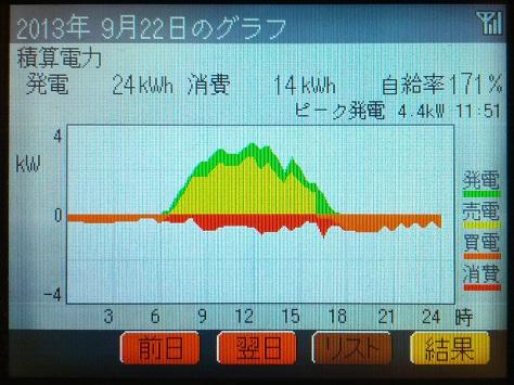 20130922_graph.jpg