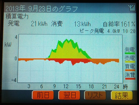 20130923_graph.jpg