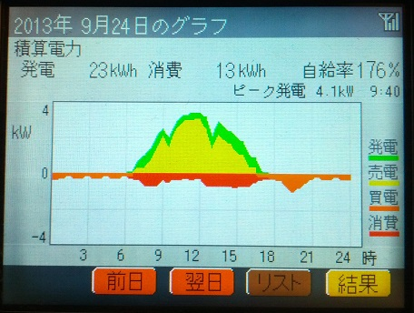 20130924_graph.jpg