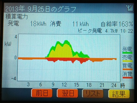 20130925_graph.jpg