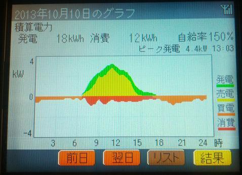 20131010_graph.jpg