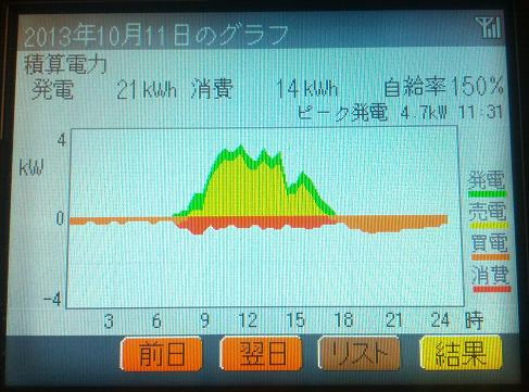 20131011_graph.jpg