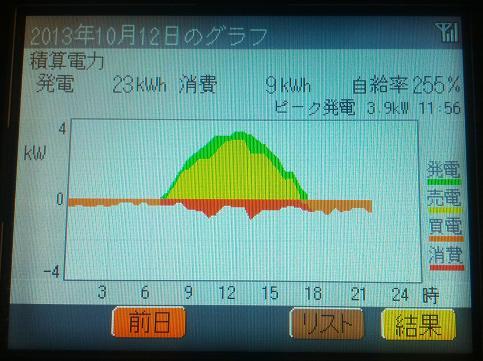 20131012_graph.jpg