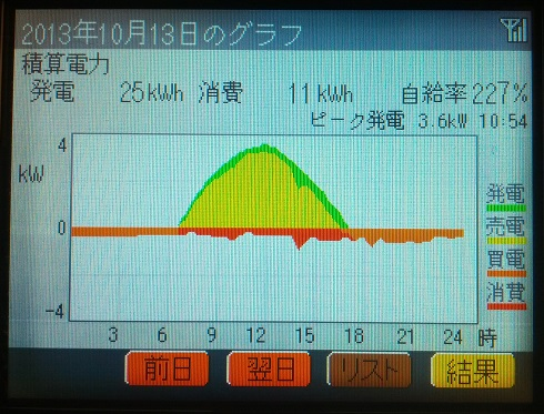 20131013_graph.jpg