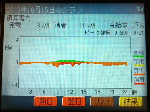 20131015_graph.jpg