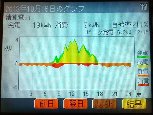 20131016_graph.jpg