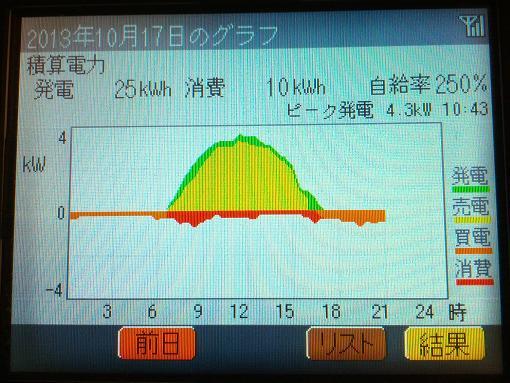 20131017_graph.jpg
