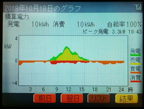 20131018_graph.jpg