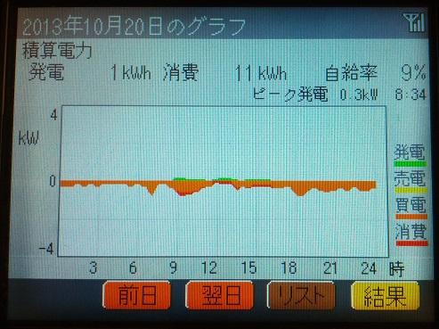 20131020_graph.jpg