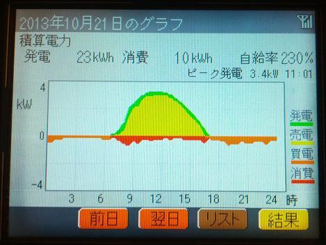 20131021_graph.jpg