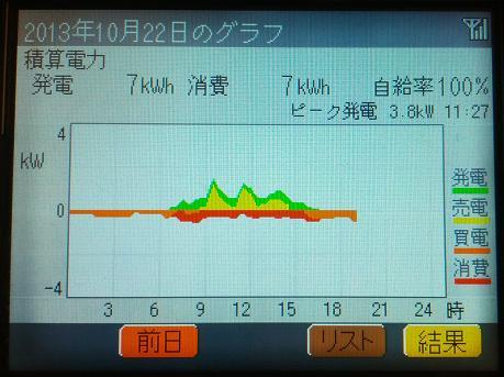 20131022_graph.jpg