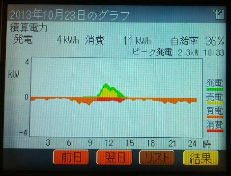 20131023_graph.jpg