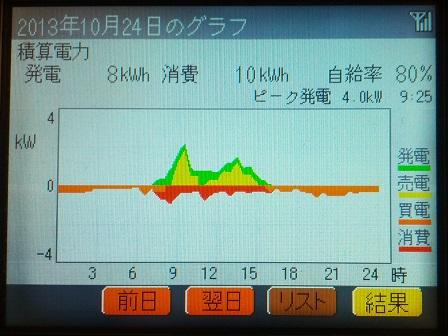 20131024_graph.jpg
