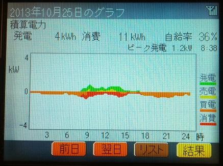 20131025_graph.jpg