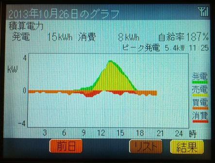 20131026_graph.jpg