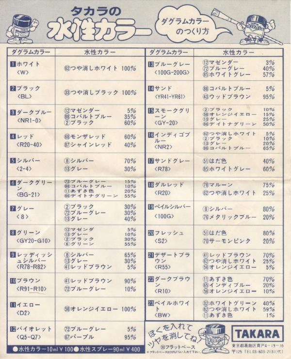 ダグラムカラー(水性比率)