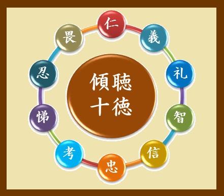 「聴」と「徳」の文字心