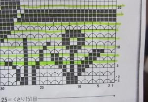 編み図にマーカー