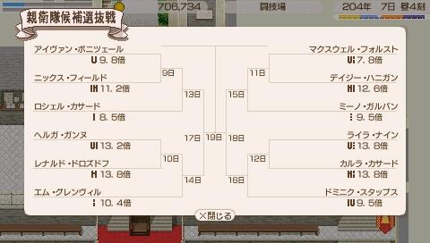 親衛隊候補選抜戦!