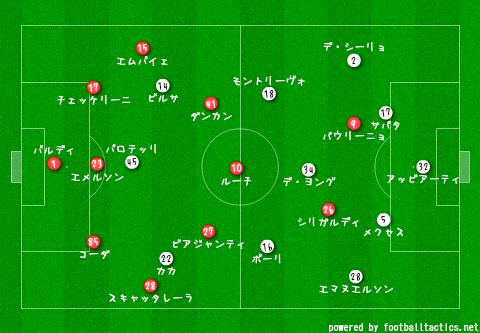 Livorno_vs_AC_Milan_2013-14_pre.png