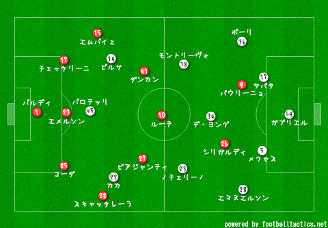 Livorno_vs_AC_Milan_2013-14_re.png