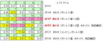 20130815lap1.jpg