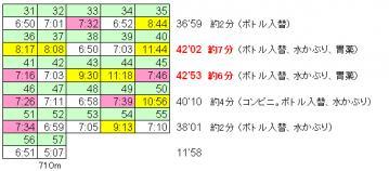 20130815lap2.jpg