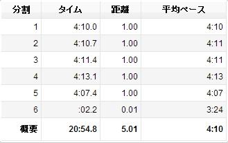 20140114-5kmTT