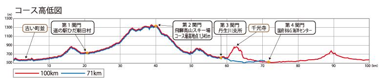 takayama-topo-2015a.jpg