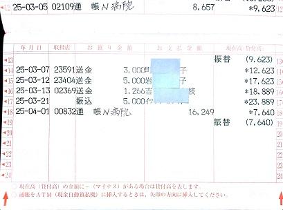 2013.3収支報告