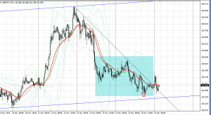 201411113gbpjpy15m.png