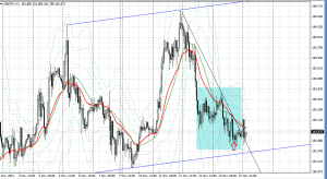 201411113gbpjpy1h.png