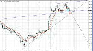 201411113gbpjpy4h.png