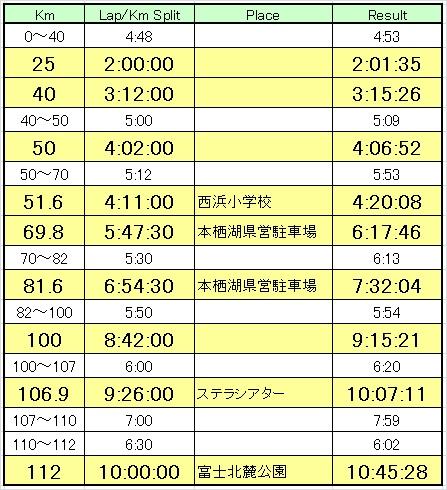 20130421_Result.jpg