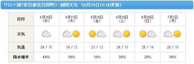 サロマ湖天気予報_20130624