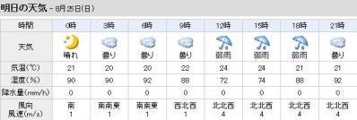 20130825_tenki.jpg