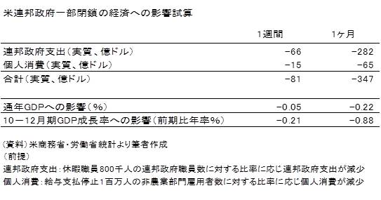 20131006表1