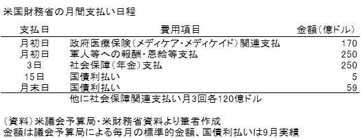 20131006表2
